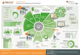 Infografik zur HR-Studie: Ist Personalarbeit 4.0 in Unternehmen angekommen?